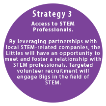 about-strategy 3