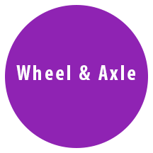 lab-wheel axle