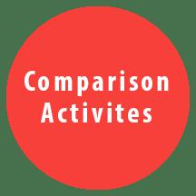 micro-comparison